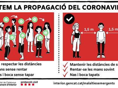 Augment important dels casos de coronavirus a Agramunt