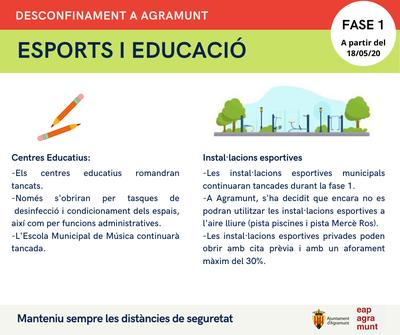Fase 1_Esports i Educació
