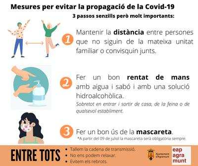 Mesures per evitar la propagació de la Covid-19