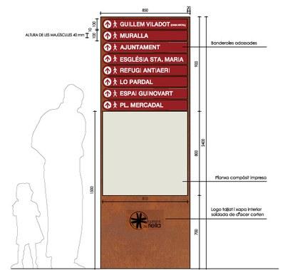 Detall del projecte de senyalització turística